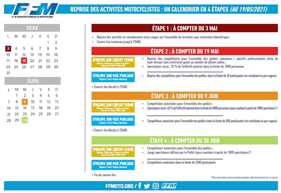 Info Ligue - calendrier 4 étapes au 19/5